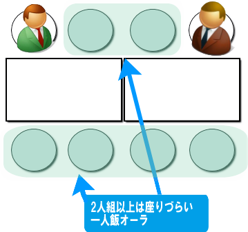 2tablefor2_4